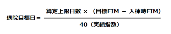 退院目標日の計算式