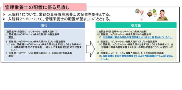 施設基準の変更(回復期)
