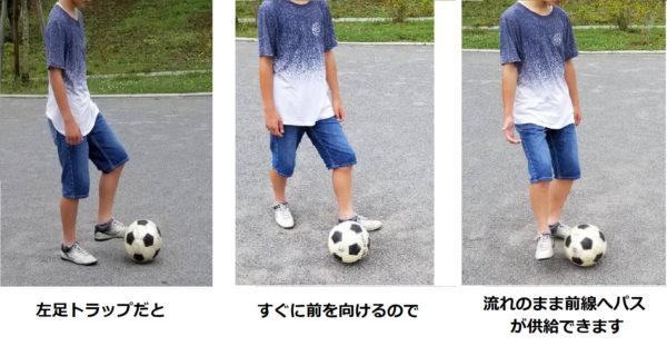 左足トラップの動き