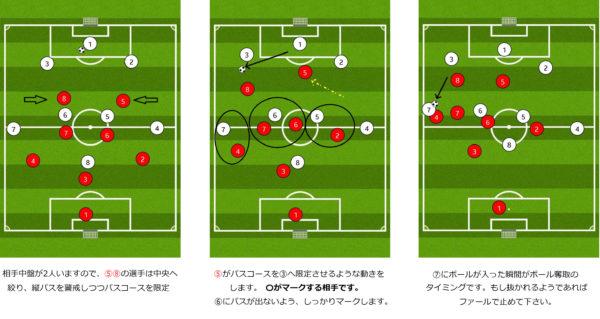2-4-1に対する戦術